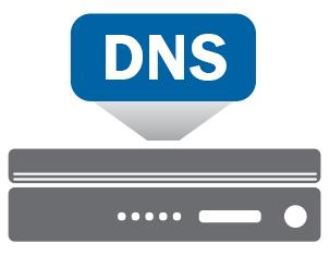 F5 Networks BIG-IP DNS | AppDeliveryWorks com