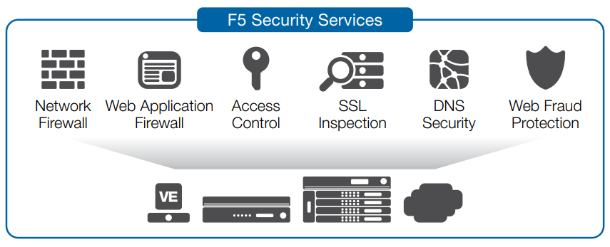 F5 Networks BIG-IP Application Security Manager